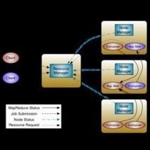 Hortonworks livre une preview de Hadoop 2.0 | #Security #InfoSec #CyberSecurity #Sécurité #CyberSécurité #CyberDefence & #DevOps #DevSecOps | Scoop.it