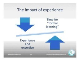 Why Informal Learning is Crowding Out Formal Learning | Educación flexible y abierta | Scoop.it