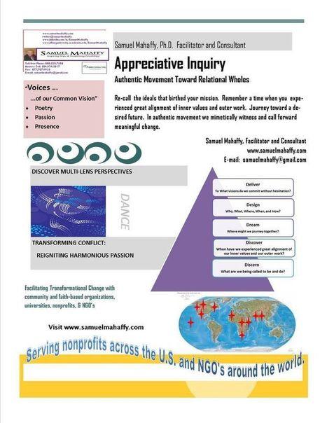 Pin by Samuel Mahaffy on Appreciative Inquiry -... | Art of Hosting | Scoop.it