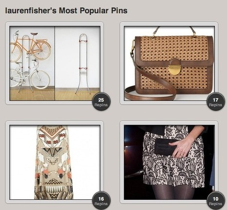 10 of the best Pinterest tools and apps – Simply Zesty | Into the Driver's Seat | Scoop.it
