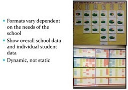 How 'data walls' in classrooms humiliate kids | Oakland County ELA Common Core | Scoop.it