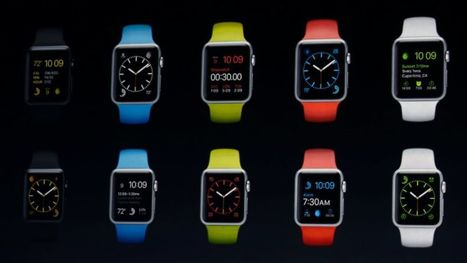 What You Need to Know About Apple Watch | INTRODUCTION TO THE SOCIAL SCIENCES DIGITAL TEXTBOOK(PSYCHOLOGY-ECONOMICS-SOCIOLOGY):MIKE BUSARELLO | Scoop.it