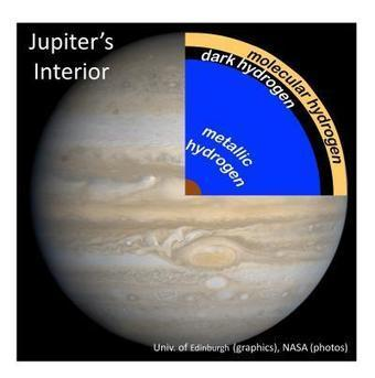 Gaseous - dark - metallic liquid: Probing giant planets' hydrogen layers | Amazing Science | Scoop.it