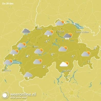 Het weer in Zwitserland