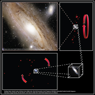 Un immense disque de galaxies naines autour de la galaxie d'Andromède | Beyond the cave wall | Scoop.it