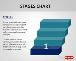 Free Stages Chart PowerPoint Template - Free PowerPoint Templates - SlideHunter.com | Lean Content and Visual Narrative | Scoop.it