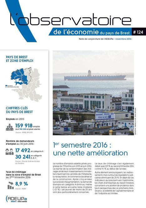 Premier semestre 2016 : une nette amélioration | ADEUPa | Brest et Brest métropole : portail de veille de l'ADEUPa | Scoop.it