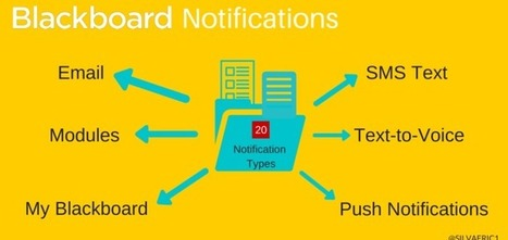 Never Miss a Blackboard Alert with Notifications | Eric A. Silva - EdTech Connection | Blackboard Basics and other software | Scoop.it