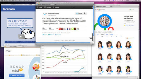 2011: The year when Japan went global over social networking | The Japan Times Online | Internet 2013 | Scoop.it