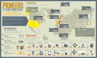 La France, 3ème pays le plus innovant ! | Curiosité Transmedia & Nouveaux Médias | Scoop.it