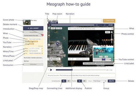 PBS, Google y Meograph colaboran en el concurso #MyZeitgeist para estudiantes | Periodismo Ciudadano | Periodismo Ciudadano | Scoop.it