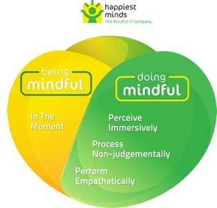 """Happiest Minds adopts tagline: """"TheMindful IT Company"""" 