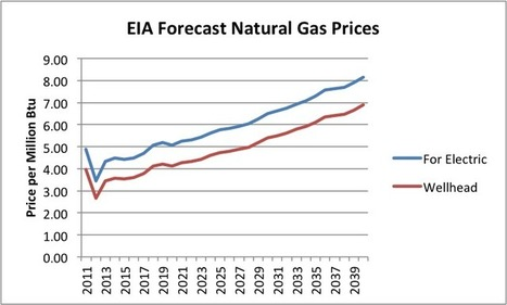 The Absurdity of US Natural Gas Exports | Sustain Our Earth | Scoop.it