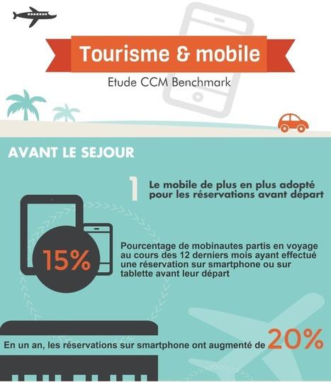 Le tourisme et le mobile en France (infographie) - Etourisme.info   Communicare ad Tourisme   Scoop.it