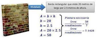 Algebra   Mathematics learning   Scoop.it