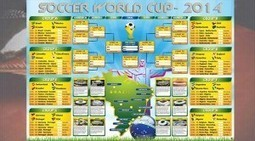 SOCCER FIXTURES WORLD CUP 2014 The SOCCER World Cup. | artgrap.com | Artwork, Graphic & Illustration | Scoop.it