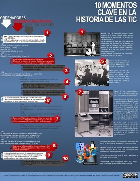 Los 10 momentos clave en la historia de las TIC (Infografia) | tecno4 | Scoop.it