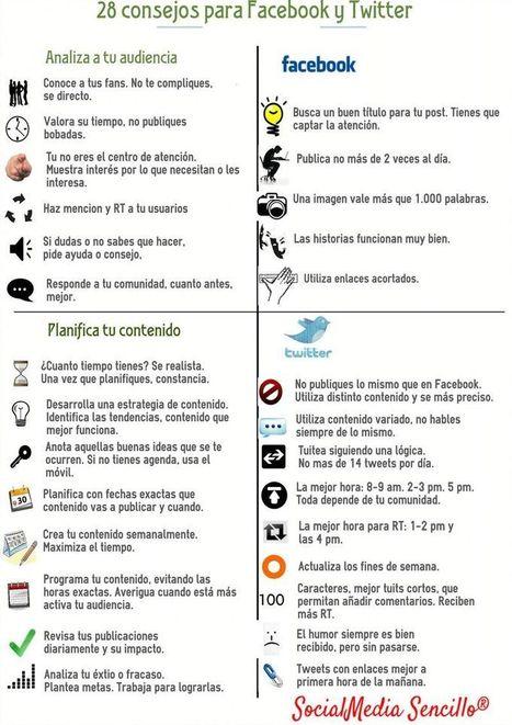 28 valiosos consejos para Facebook y Twitter (infografía) | Educacion, ecologia y TIC | Scoop.it