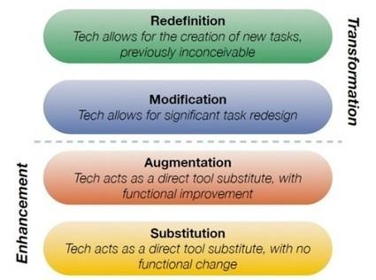 La technologie brise les murs de la classe   Zéro Seconde   Education and Cultural Change   Scoop.it
