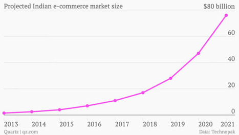 The real reason why India's shopping websites are at each other's throats this week | Websites - ecommerce | Scoop.it
