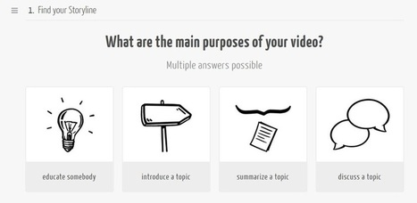 Create Awesome Explainer Videos Like a Pro Using mysimpleshow | EdTechReview | Scoop.it