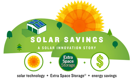 Solar Powered Energy Efficient Storage | green infographics | Scoop.it