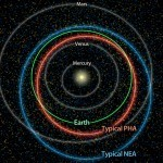 How many killer asteroids are out there? | Social Mercor | Scoop.it