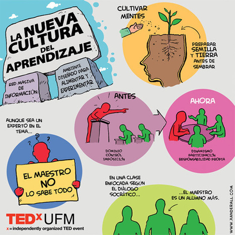 ¿Qué es la nueva cultura del aprendizaje? | Maestros del Web | Education Open Source | Scoop.it