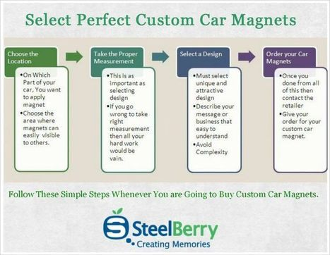 Selecting Perfect Car Magnets | SteelBerry | Custom Car Bumpers Magnets, Decals & Stickers | Scoop.it
