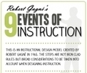 9 Events of Instruction - Infographic and Slideshare Presentation | Instructional Technology and Learning | Scoop.it