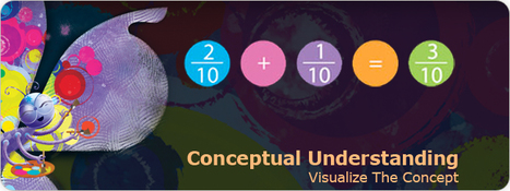 enVisionMATH ©2011 | UDL & ICT in education | Scoop.it