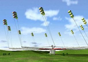 Kite Gen : Les centrales électriques à voile libre - Ecosources   Technologies and Innovation   Scoop.it