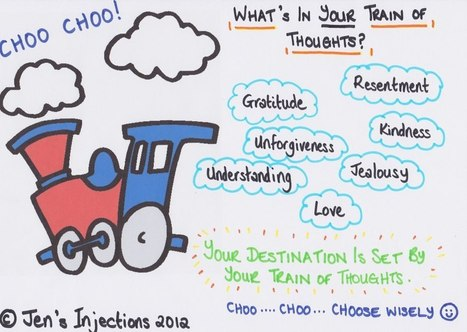 Good for children and adults ~Trains of Thought | Coaching in Education for learning and leadership | Scoop.it