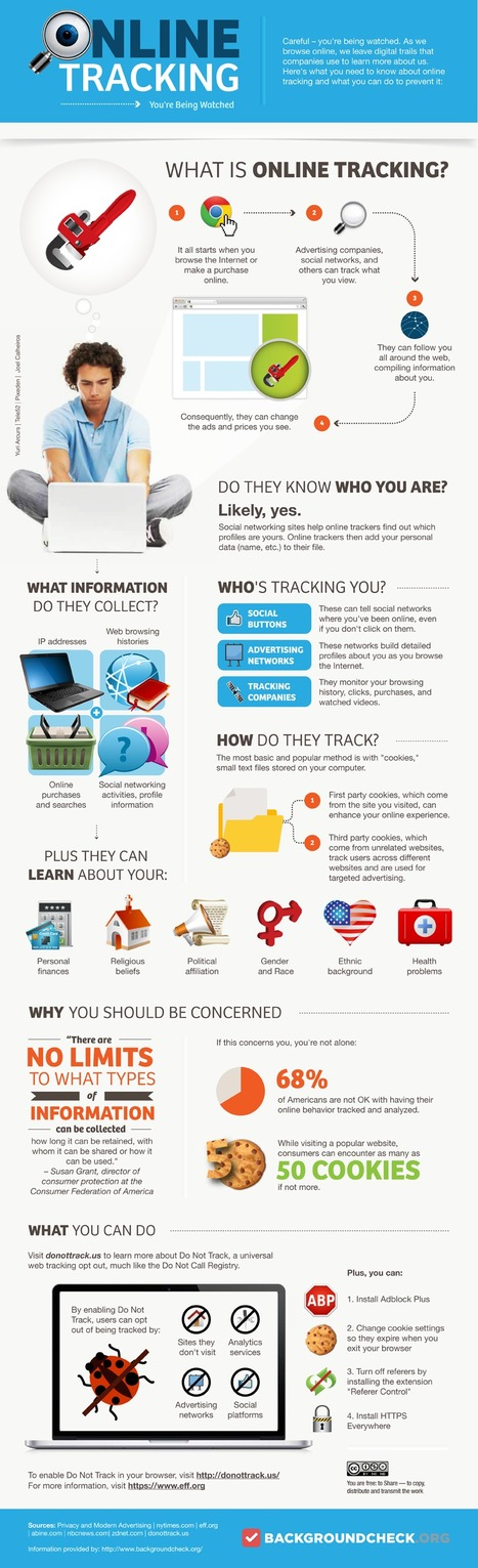 How advertisers track you and what information they collect (infographic) | WEBOLUTION! | Scoop.it