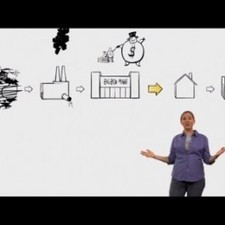 Story of Stuff - Story Of Stuff   Technology Education and Sustainable Systems   Scoop.it