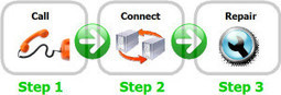 InfoTechline Reviews Archives - Infotechline   browser tech support   Scoop.it