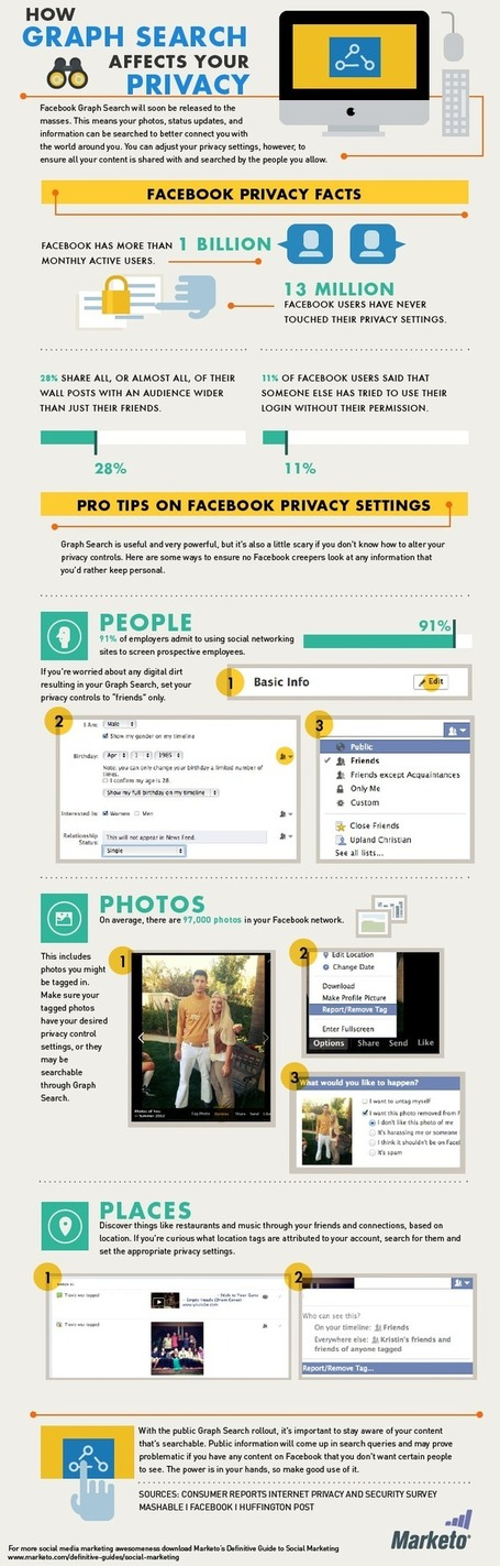 INFOGRAPHIC: How Facebook Graph Search Affects Your Privacy | Cloud Central | Scoop.it