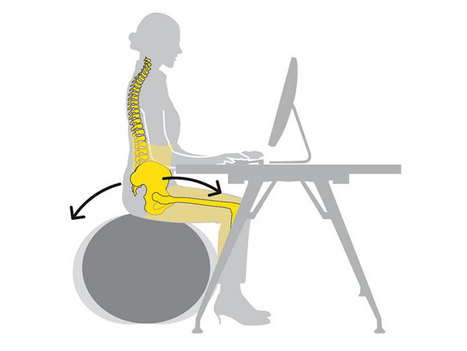 exercise ball vs office chair - technogym active sitting | global workplace design | Scoop.it