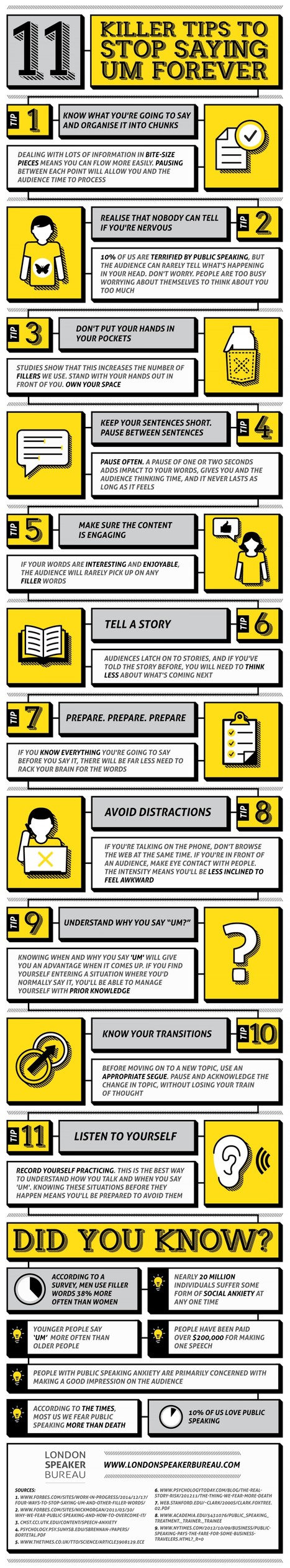 11 amazing ways to Stop Saying 'Um' Forever | All Infographics | Scoop.it
