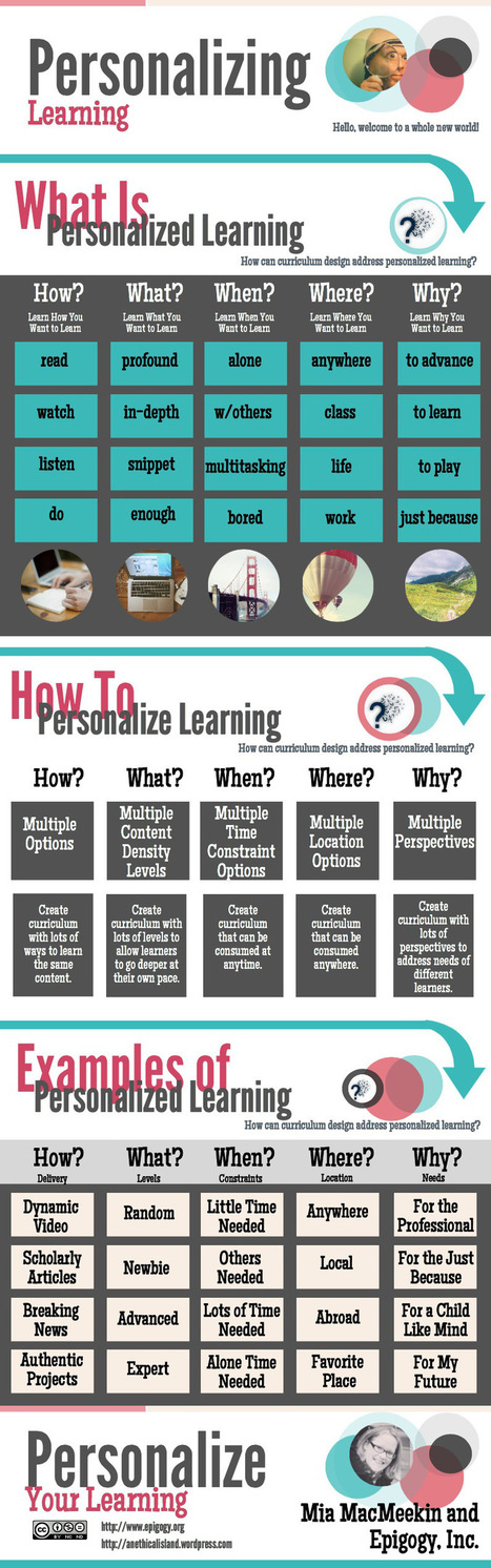 5 Levels of Personalized Learning - Brilliant or Insane | Media Education | Scoop.it