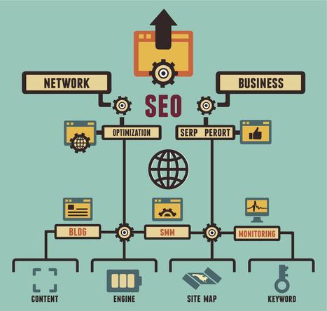 Web y redes sociales, claves en el SEO del hotel   Estrategias Competitivas en Turismo:   Scoop.it