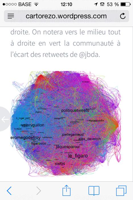 Visibrain - Plateforme de veille et d'analyse Twitter | Flux événementiels | Scoop.it