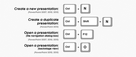 PowerPoint Shortcuts: Learn More, Be Faster, Save Time | DIGITAL EDUCATION | Scoop.it