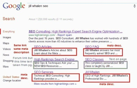 How to Create a Meta Description Tag for SEO | Content Strategy |Brand Development |Organic SEO | Scoop.it
