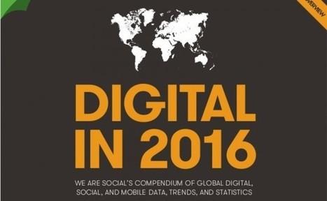 Estudio sobre el estado de internet y las redes sociales en 2016 | Creatividad en la Escuela | Scoop.it