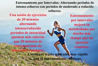 Burn Calories with Interval Training | CE Project Fitness | Scoop.it