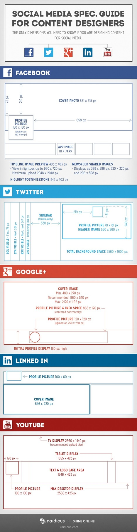 A helpful image sizing guide for social media profiles | Webdesign & Graphics | Scoop.it