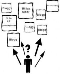 Vad är RSS? | Folkbildning på nätet | Scoop.it