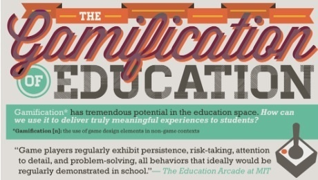 Infographic: The Gamfication of Education - Getting Smart by Getting Smart Staff - EdTech, gamification, Knewton | Inmersión en TIC | Scoop.it