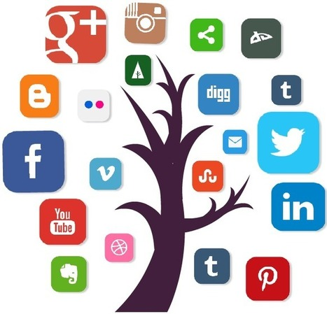 Social media marketing helps to grow your online business | Social Media Marketing | Scoop.it